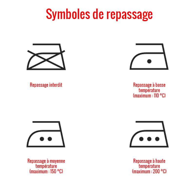 symbole fer repassage